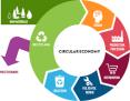 economia circolare, riuso, rifiuti, federconsumatori